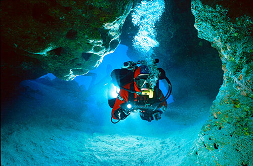 Cave Diving UK